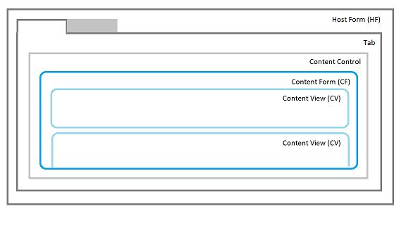 content-control